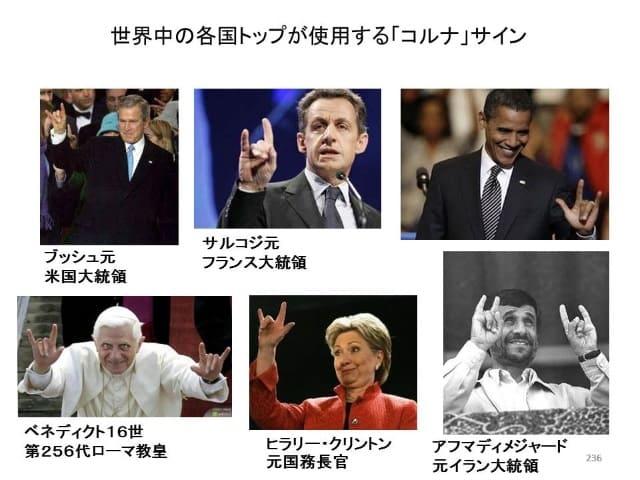 世界中の各国トップが使用する「コルナ」サイン
