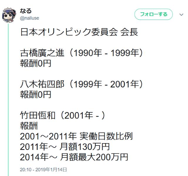 日本オリンピック委員会 会長 報酬比較