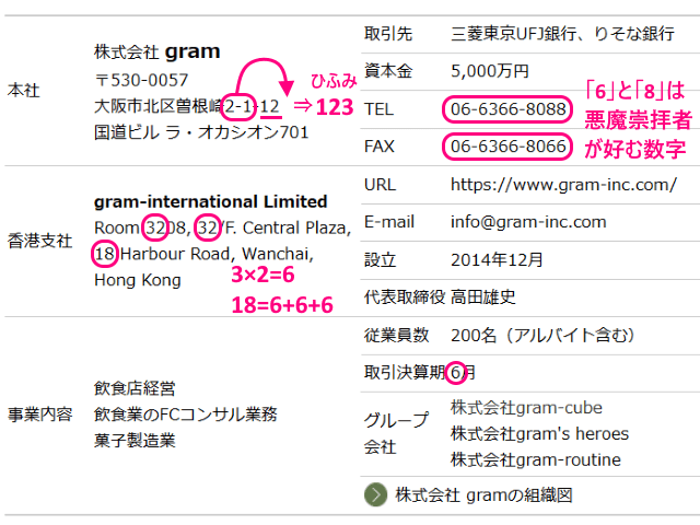 株式会社gram