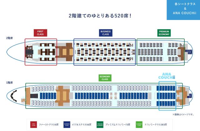 ANA「空飛ぶウミガメ」の1階席と2階席の比較