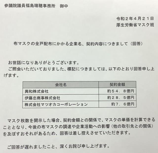 アベノマスク製造元は興和株式会社・伊藤忠商事株式会社・株式会社マツオカコーポレーション