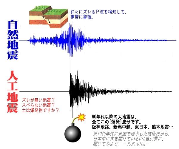 人工地震は「P波」がなくいきなりドカンと大きな揺れが来る