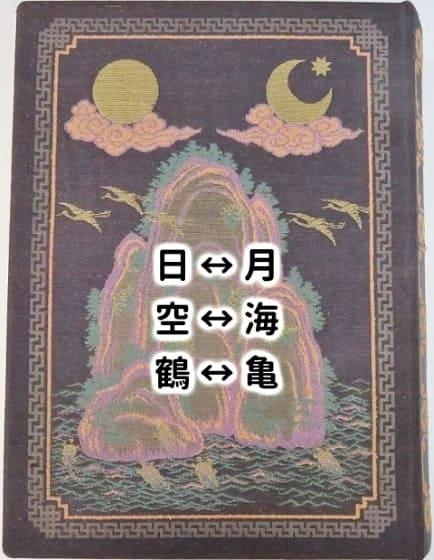 「生命の實相」の表紙に描かれた日・月・空・海・鶴・亀